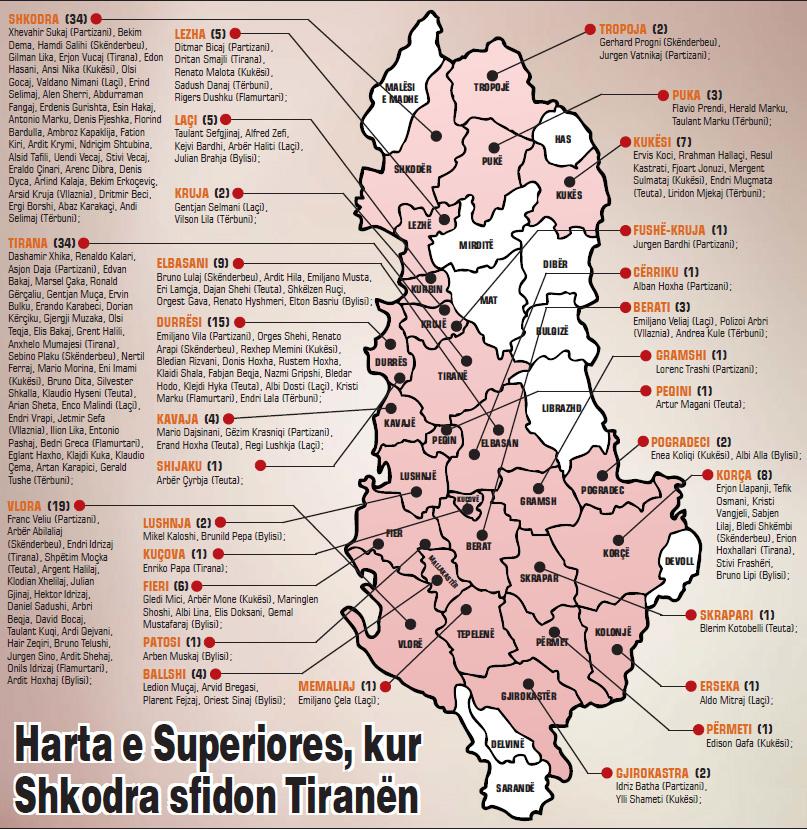 Harta e Superiores, kur Shkodra sfidon Tiran�n